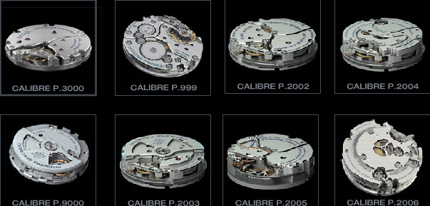 Panerai mechanisms