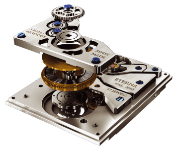 Eterna Matic mechanism