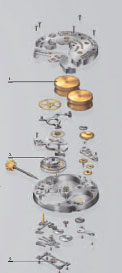 Chopard watch mechanism